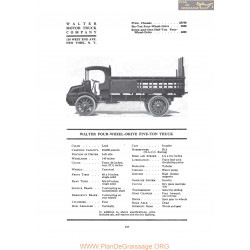 Walter Four Wheel Drive Five Ton Truck Fiche Info 1919