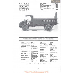 Walter Four Wheel Drive Five Ton Truck Fiche Info Mc Clures 1917