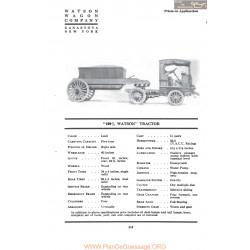 Watson Tractor Fiche Info 1917