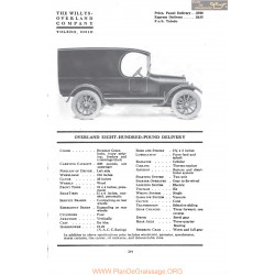 Willys Overland Eight Hundred Pound Delivery Fiche Info 1917