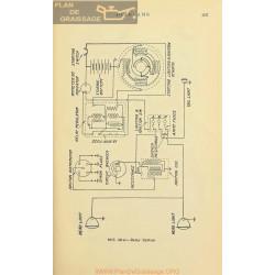 Alter Schema Electrique 1915 Remy V2