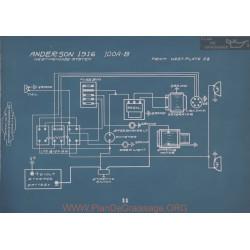 Anderson 100a 100b Schema Electrique 1916 Westinghouse Ver2