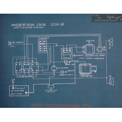 Anderson 100a 100b Schema Electrique 1916