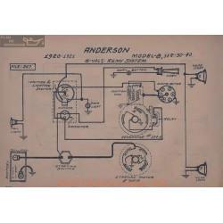 Anderson 30 40 8 6volt Schema Electrique 1920 1921 Remy