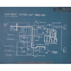 Anderson 40 Schema Electrique 1921 1922