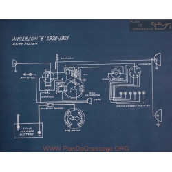 Anderson 6 Schema Electrique 1920 1921