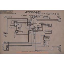 Apperson 4 40 45 48 6volt Schema Electrique 1915 Bijur