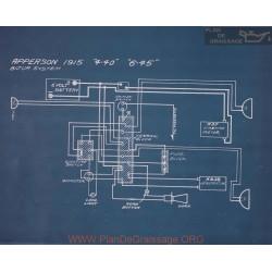 Apperson 4 40 6 45 Schema Electrique 1915