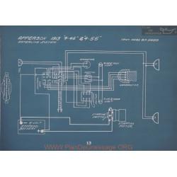 Apperson 4 45 4 55 Schema Electrique 1913 V2