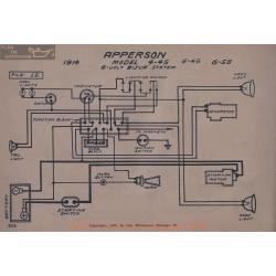 Apperson 4 45 6 58 6volt Schema Electrique 1914 Bijur