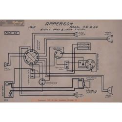 Apperson 45 55 6volt Schema Electrique 1913 Gray & Davis