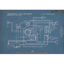 Apperson 55 45 Schema Electrique 1913 V2