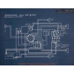 Apperson 55 45 Schema Electrique 1913