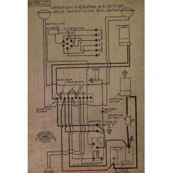 Apperson 6 16 8 17 Schema Electrique 1916 1917
