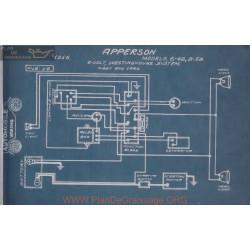 Apperson 6 48 58 8 6volt Schema Electrique 1916 Westinghouse