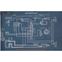 Apperson 6 48 6volt Schema Electrique 1916 Bijur Delco