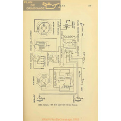 Auburn 4 38 6 38 6 40 Schema Electrique 1916 Remy V2