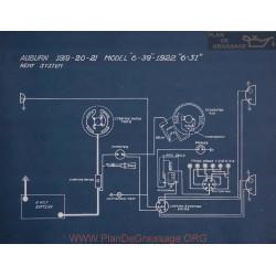 Auburn 6 39 6 51 Schema Electrique 1919 1920 1921 1922