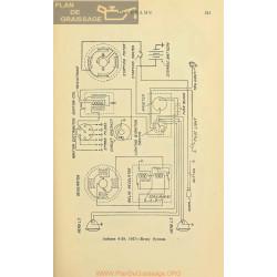 Auburn 6 39 Schema Electrique 1917 Remy