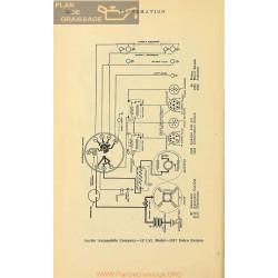 Austin 12cyl Schema Electrique 1917 Delco