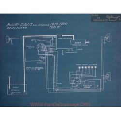 Bour Davis B Schema Electrique 1918 - Copie