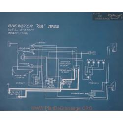 Brewster 02 Schema Electrique 1922