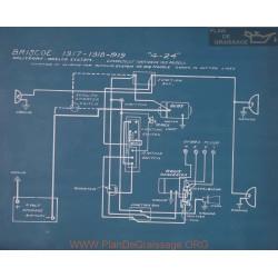 Briscoe 4 24 Schema Electrique 1917 1918 1919
