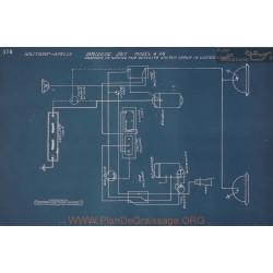 Briscoe 4 24 Schema Electrique 1917