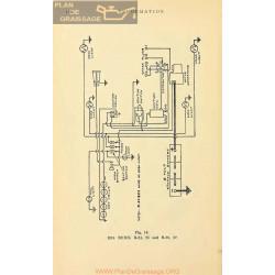 Buick B24 B25 B36 B37 Schema Electrique 1914