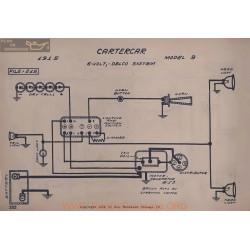 Cartercar 9 6volt Schema Electrique 1915 Delco