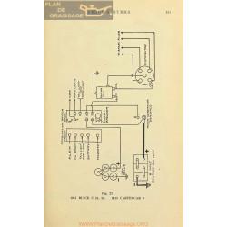 Cartercar 9 Schema Electrique 1915 V3