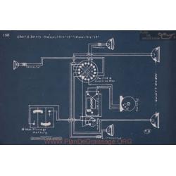 Chalmers 17 18 19 Schema Electrique 1913 1914 V3
