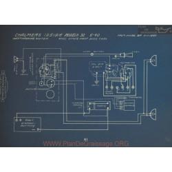 Chalmers 32 6 40 Schema Electrique 1915 1916 Westinghouse
