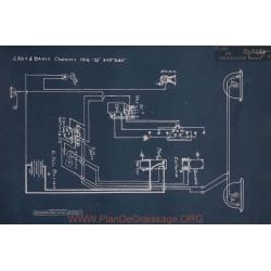 Chalmers 32 630 Schema Electrique 1916