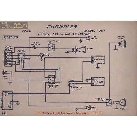 Chandler 14 6volt Schema Electrique 1913 Westinghouse V2