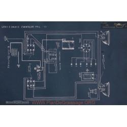 Chandler 17 Schema Electrique 1916 V2