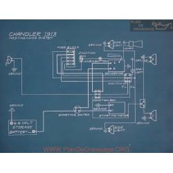 Chandler Schema Electrique 1913