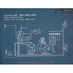 Cleveland Schema Electrique 1919 1920 1921