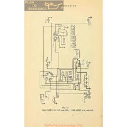 Cole 4 40 50 60 Schema Electrique 1914