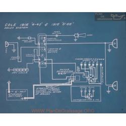 Cole 4 40 6 66 Schema Electrique 1915 1916