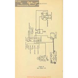 Cole 4 40 Schema Electrique 1915