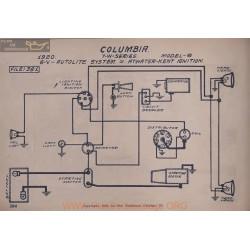 Columbia 6 7w 6volt Schema Electrique 1920 Autolite Atwater Kent