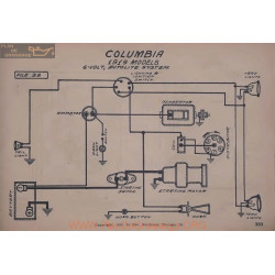 Columbia 6volt Schema Electrique 1919 Autolite V2