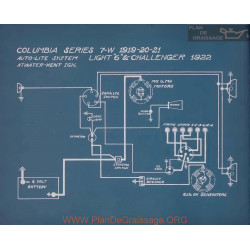 Columbia 7w Schema Electrique 1919 1920 1921