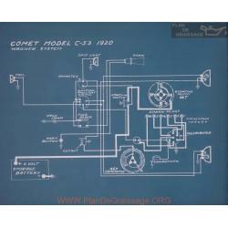 Comet C53 Schema Electrique 1920