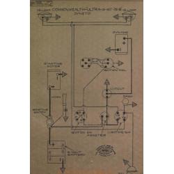 Commonwealth Ultra 4 40 Schema Electrique 1918 Dyneto