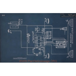 Crawforb Schema Electrique 1915