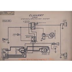 Crow Elkhart 12volr 6volt Schema Electrique 1916 Splitdorf