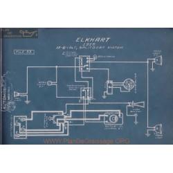 Crow Elkhart 12volt 6volt Schema Electrique 1916 Splitdorf