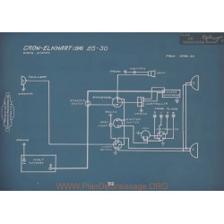 Crow Elkhart 25 30 Schema Electrique 1916 V2